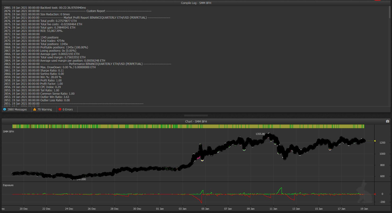 Simple Market Maker BFH