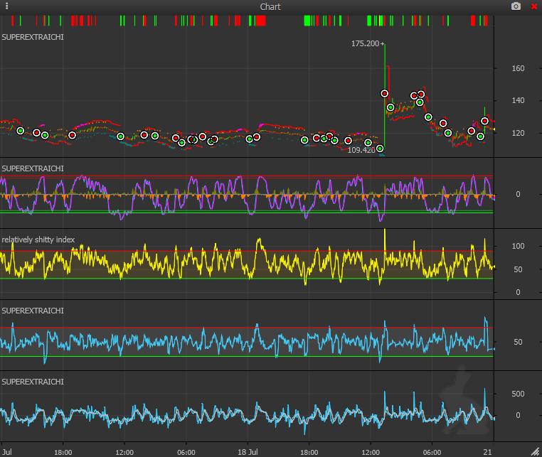 SuperMishMash {Kobalt Indicators MishMash}